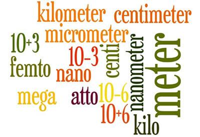 metric prefix cloud