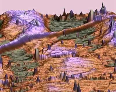 Climatic change on carbon nanotubes