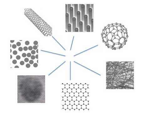 nanomaterial database