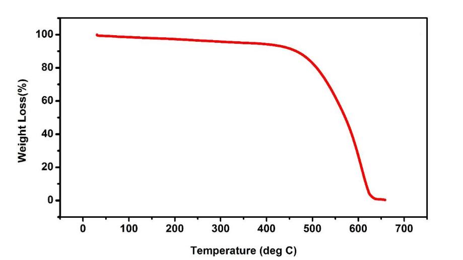 Ultra Pure Single-Walled Carbon Nanotubes