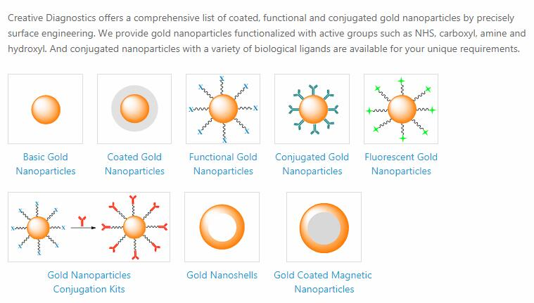 DiagNano Gold Nanorods, diameter 10 nm, absorption max 1064 nm