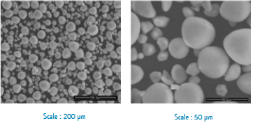Silicon Carbide nanoparticles 35nm - Granulated