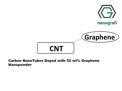 Carbon NanoTubes Doped with 52 wt% Graphene Nanopowder