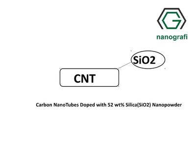 Carbon NanoTubes Doped with 52 wt% Silica(SiO2) Nanopowder