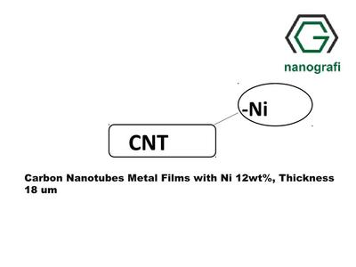 Carbon Nanotubes Metal Films with Ni 12wt%, Thickness 18 µm