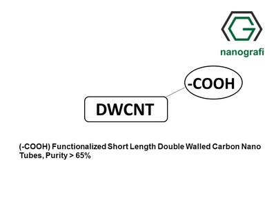 (-COOH) Functionalized Short Length Double Walled Carbon Nano Tubes