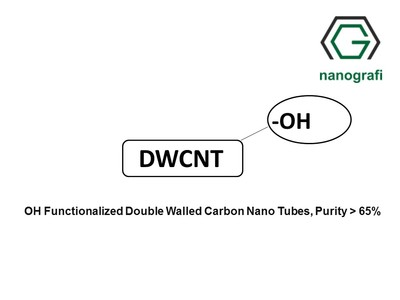OH Functionalized Double Walled Carbon Nano Tubes