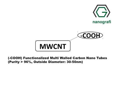 (-COOH) Functionalized Multi Walled Carbon Nano Tubes