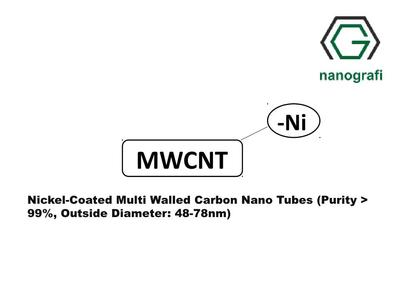 Nickel-Coated Multi Walled Carbon Nano Tubes