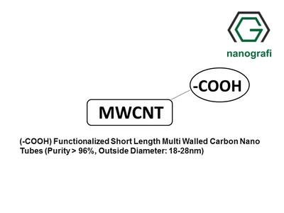 (-COOH) Functionalized Short Length Multi Walled Carbon Nano Tubes