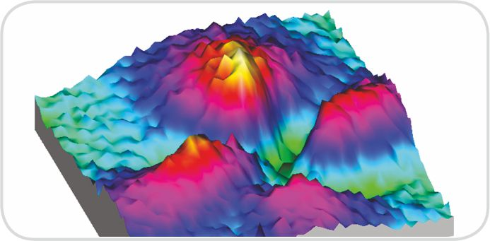 Laser Raman Confocal Microscope Confotec NR500