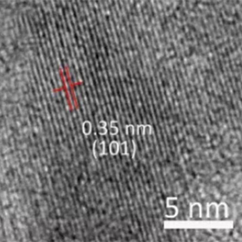 Mxene preparation-photocatalytic ordered TiO2 nanosheet / C composite
