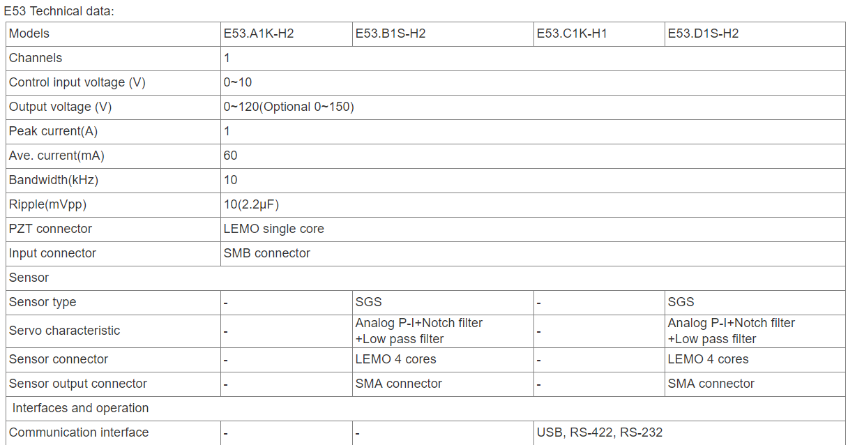 Multi-Driving Mode Piezo Controller Stack Piezo Amplifier Pzt Piezo Ceramic Driver