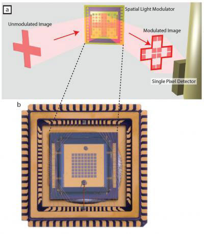 Metamaterial Spatial Light Modulator for Terahertz Imaging