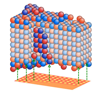 Electron microscopy breakthrough – reconstructing third dimension from a single image