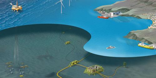 Subsea installations