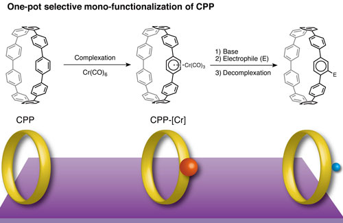 One-pot selective monofunctionalization of CPP via a chromium complex