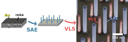 Nanowire structure