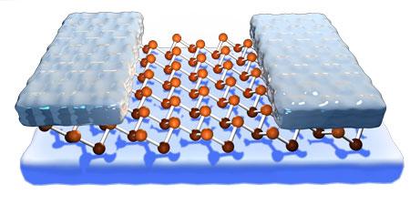 2D-Nanolattices