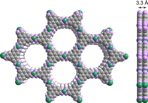 semiconducting mofs Numat technologies, one of c&en's 10 start-ups to watch in 2016, has agreed to  produce metal-organic frameworks (mofs) for versum.