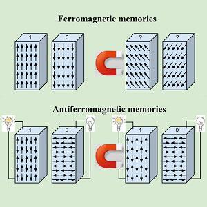antiferromagnetic memories