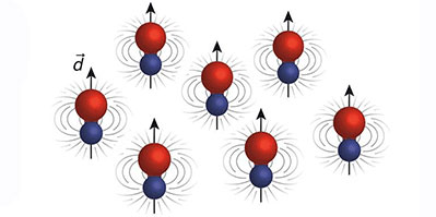 ultracold molecules of sodium potassium have been cooled to their lowest vibrational and rotational energies