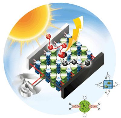 Organic solar cells made of metal-organic frameworks