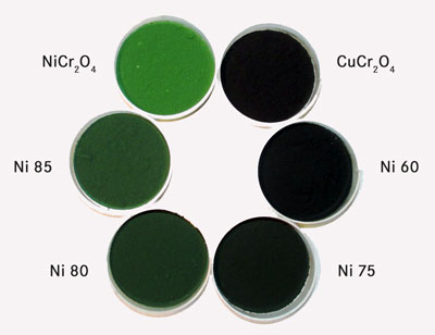 samples with precise proportions of nickel and copper
