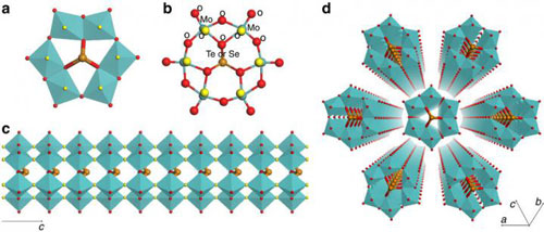 Structure of Mo-Te Oxide Molecular Nanowire