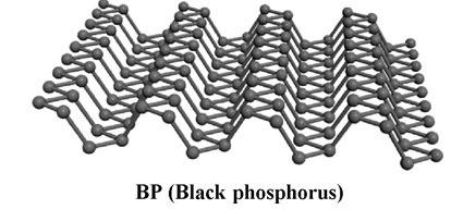 Atomic structure of black phosphorus monolayer