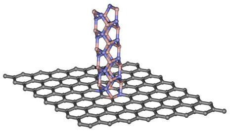 combining graphene (gray) and boron nitride nanotubes