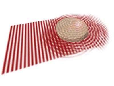 A wave penetrates a material: