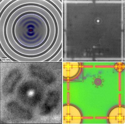 Quantum dot finder
