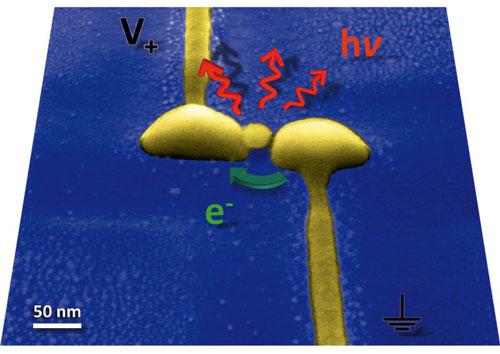 optical nanoantenna