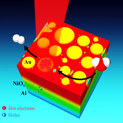 Nanotechnology researchers demo solar water-splitting technology