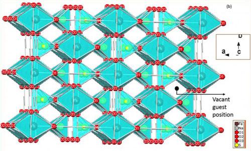 Sodium-ion Cathode