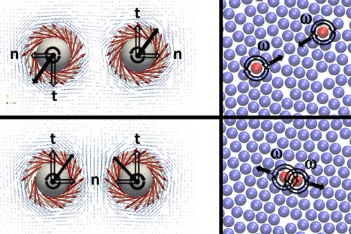 Illustrations show how two spinning particles, activated by a rotating magnetic field while surrounded by inert particles, are drawn gradually closer together
