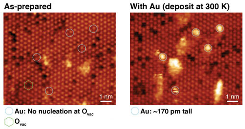 STM images of CeO2-x(111) ultrathin films before and after the deposition of Au single atoms