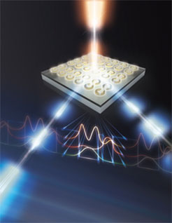 ncident laser beam (top of the figure)  illuminating an array of nanoscale gold resonators on the surface of a quantum well semiconductor