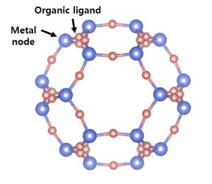 MOF Metal Organic Framework - what is it, how it's made, what it is