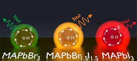 light-emitting nanoantennas based on halide perovskites