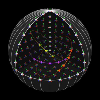 Skjermbilde av 3D-skyrmion-spinnstrukturen, representert ved orientering av triader