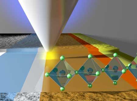 Artistic representation of the layer structure in a perovskite solar cell