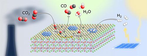 CO2 catalyst