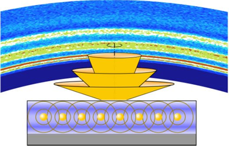 A thin film, at top, guides the fluorescence emitted by atoms excited by X-rays
