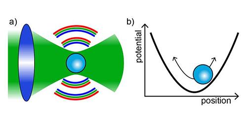 Schematic nanosphere