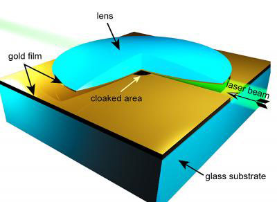 >design of a new type of invisibility cloak