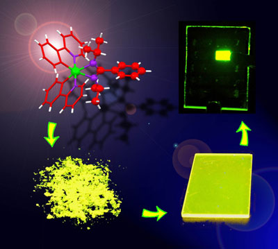 A phosphorescent iridium–amidinate complex as OLED emitter