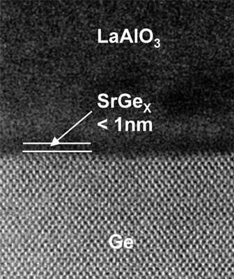 Cross-section of new gate stack structure applicable to Ge-MISFET for 16 nm node LSIs and beyond