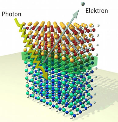 >Solids of two oxide materials at whose interface an electron gas has formed